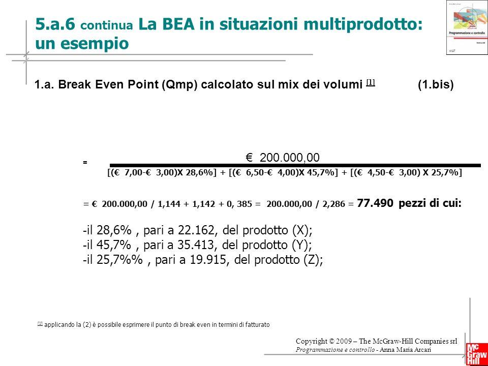 1.a. Break Even Point (Qmp) calcolato sul mix dei volumi [1] (1.bis)